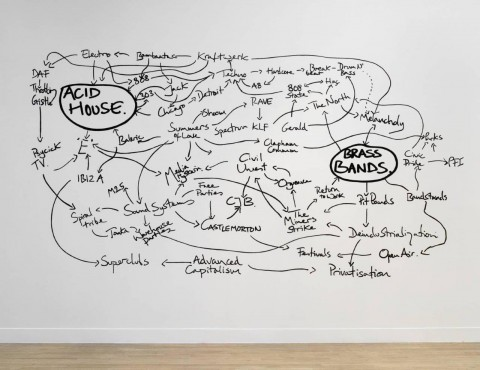 Jeremy Deller, The history of the world