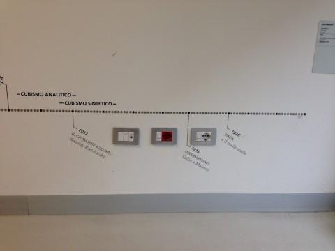 Museo del 900 - sala riepilogo - la cronologia (e le prese)