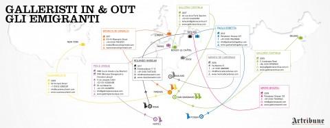 Galleristi in & out. Gli emigrati – infografica (c) Artribune
