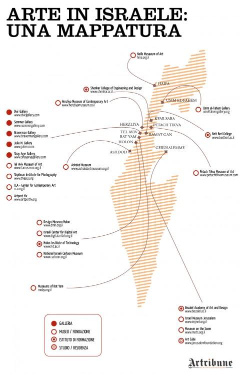 Arte in Israele: una mappatura - (c) infografica Artribune