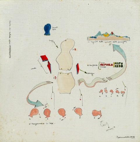 Gianfranco Baruchello, Piccola mostra itinerante antipotere, 1975