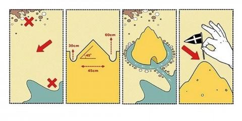I consigli di Renzo Piano nell'illustrazione Son of Alan