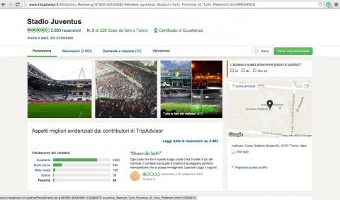 Tripadvisor - Stadio Juventus, Torino