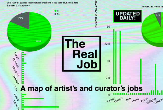 The Real Job - Van Der, Torino 2015
