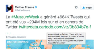 Il report di Twitter France su #MuseumWeek 2016