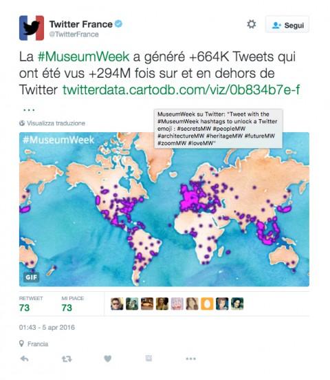 Il report di Twitter France su #MuseumWeek 2016