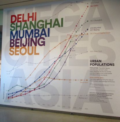 Megacities Asia - installation view at Museum of Fine Art, Boston 2016