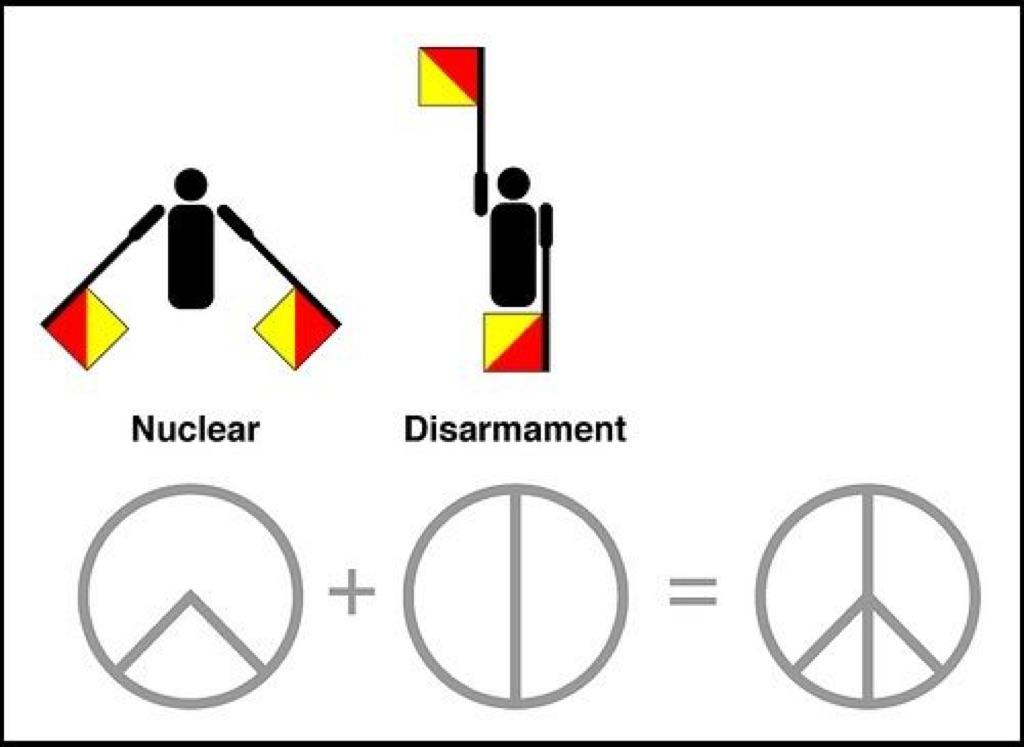 Genesi del simbolo di Gerald Holtom per la CND-Campaign for Nuclear Disarmament, 1958