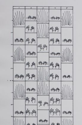 Beryl Korot. Text and Commentary. 1976-77. Five-channel video (black and white, sound; 30 min.), weavings, and pictographic video notations. The Museum of Modern Art, New York. Committee on Media and Performance Art Funds. © 2017 Beryl Korot