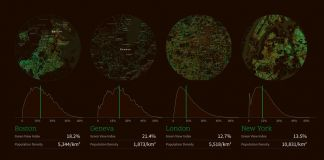 Treepedia © MIT Senseable City Lab