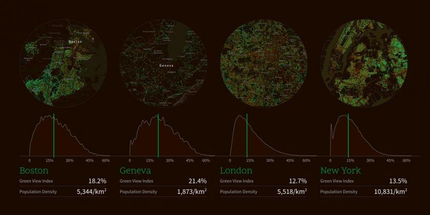 Treepedia © MIT Senseable City Lab
