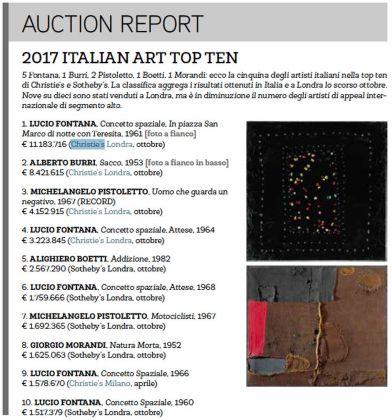 2017 Italian Art Top Ten
