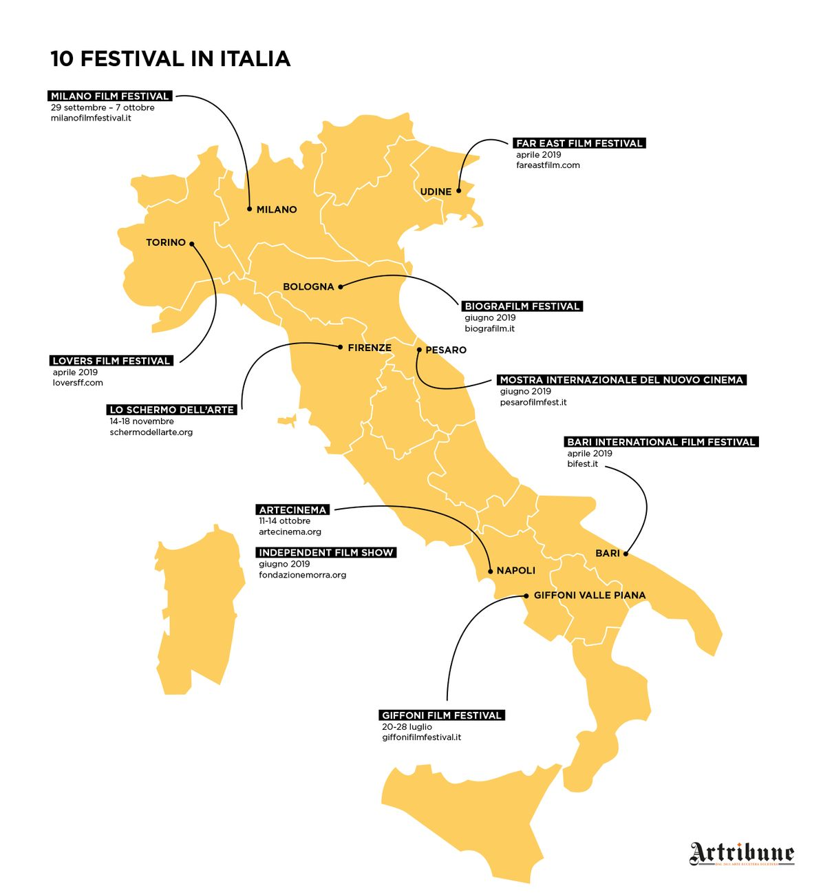 10 festival di cinema in Italia © Artribune Magazine