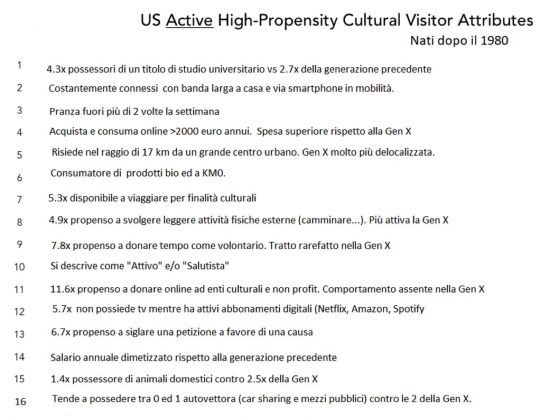 US Active High Propensity Cultural Visitor Attributes. Nati dopo il 1980. Rielaborazione dati NAAU study