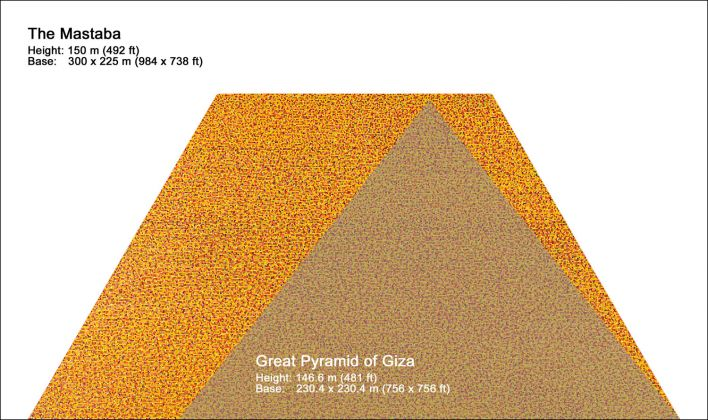 The Mastaba in comparison to the Great Pyramid of Giza (Pyramid of Cheops), Egypt