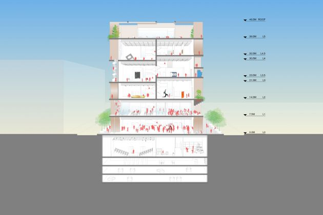 Cross Section, BeMA: Beirut Museum of Art, designed by WORKac