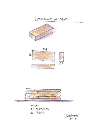 Buoni come il Pane, Alessandro Mendini, Sketch