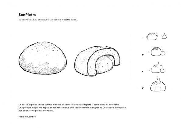 Buoni come il Pane, Fabio Novembre, Sketch