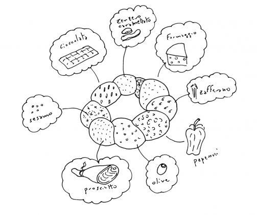 Buoni come il Pane, Matteo Cibic, Sketch