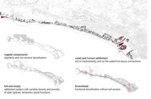 Maurizio Carta con Barbara Lino e Jessica Smeralda Oliva, Progetto di rigenerazione urbana per la Costa Sud di Palermo elaborata nell'ambito del Piano Strategico Palermo Metropoli 2025, 2015