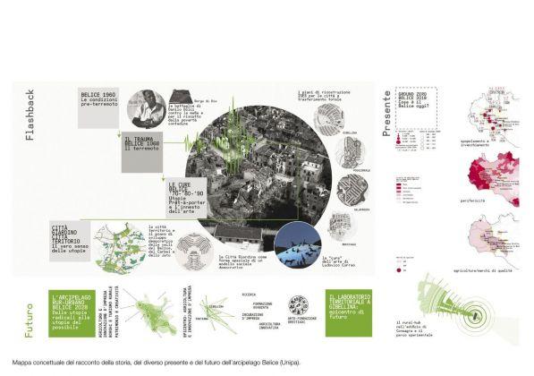 Maurizio Carta, Mappa concettuale della storia delle utopie del Belice (1960-2018) elaborata per il Padiglione Italia curato da Mario Cucinella alla Biennale di Architettura di Venezia 2018