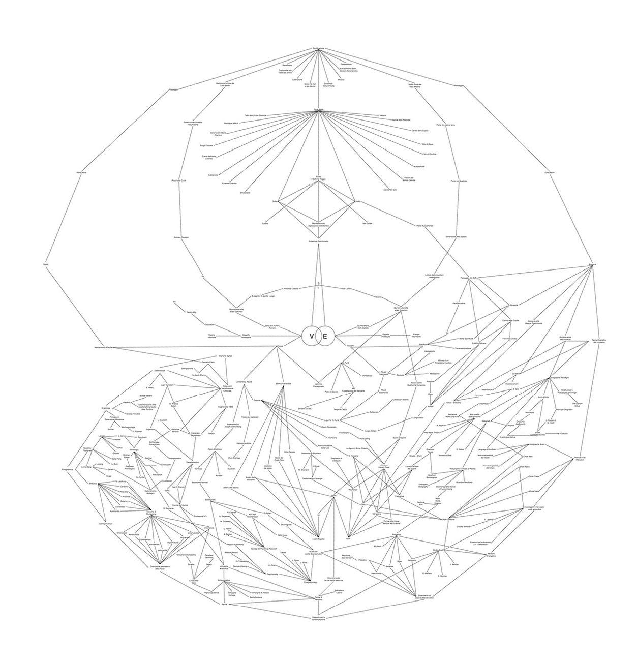 Riccardo Arena, Figura di parola – Geometria di forze, 2012