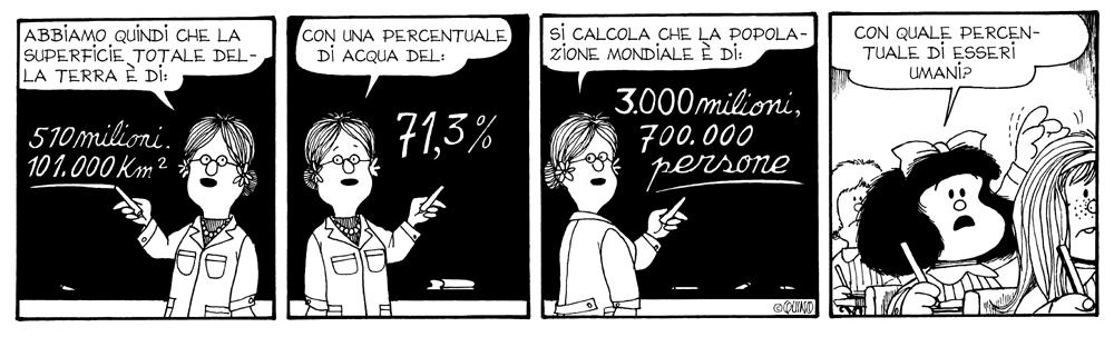 Striscia Mafalda