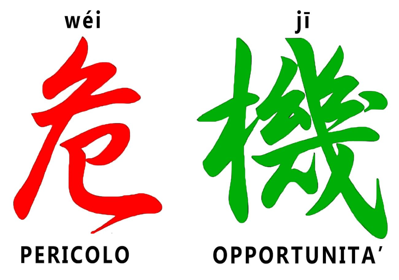 Ideogramma cinese che rappresenta la parola 'crisi' © Angela Savino & Ottavio De Clemente