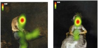 WHEN ART MOVES THE EYES A BEHAVIORAL AND EYE TRACKING STUDY