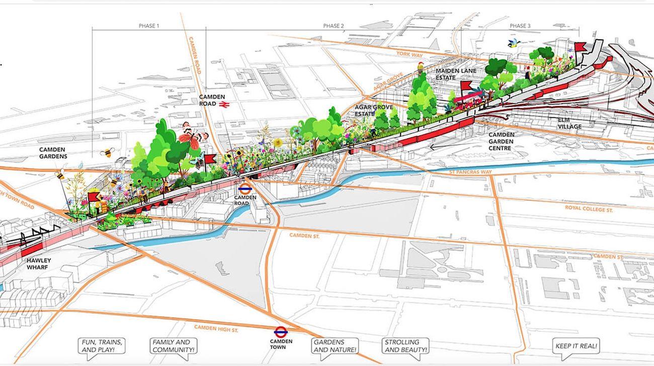 Camden Highline, Londra, plan