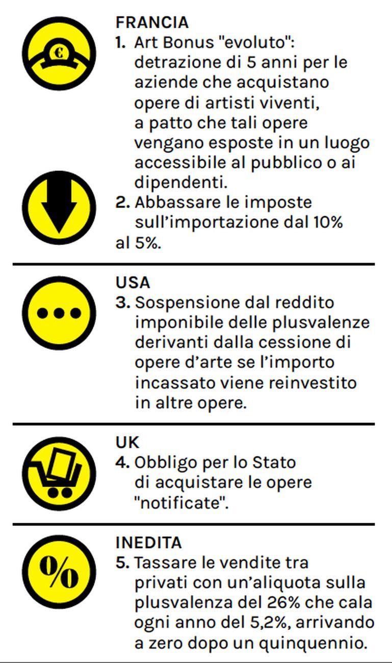 5 proposte fiscali per far ripartire il mercato dell'arte. Grafica © Artribune Magazine